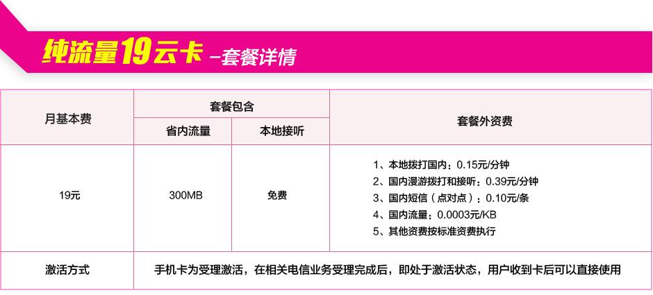 飞Young纯流量19云卡,每月19元,本地接听免费,年享3.51G大流量。